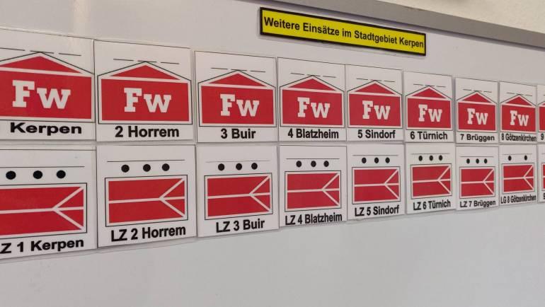 02.04.2020 – Beitragsreihe: Die Feuerwehr Kerpen in Zeiten des Coronavirus